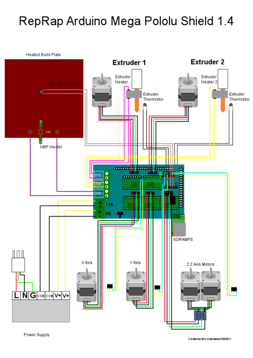2012 07 04 wiring diagram reprage what power input is required for the ramps 1 4 electronics?  at bakdesigns.co