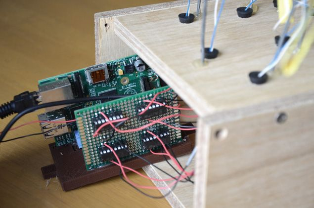 Photo of the control system. Custom electronics + Raspberry Pi.
