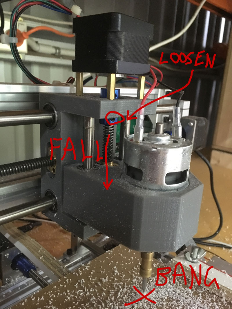 Picture of the z-axis on a 2418 CNC mill with annotations of how it can fail.