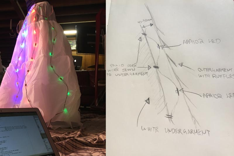 A picture of the dress being fitted with lights, alongside a diagram of all the layers used in the final piece.
